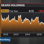 The Long, Hard, Unprecedented Fall of Sears