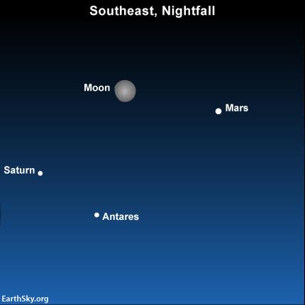 2016-june-17-moon-mars-saturn
