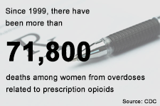 Since 1999, there have been more than 71,800 deaths among women from overdoses related to prescription opioids
