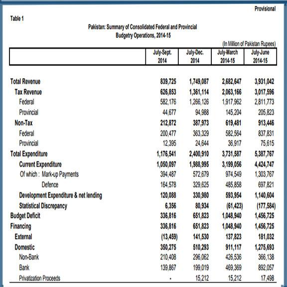 2014-15 budget1