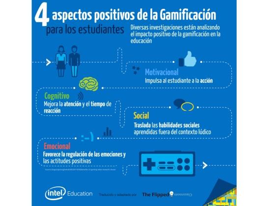 4 aspectos positivos de la Gamificación para estudiantes