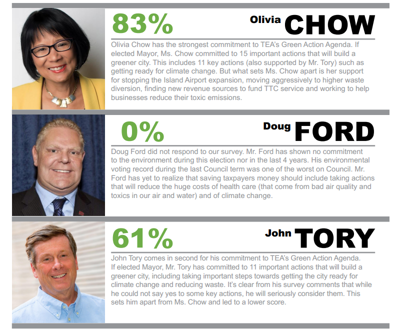 Mayoral_Report_Card.png