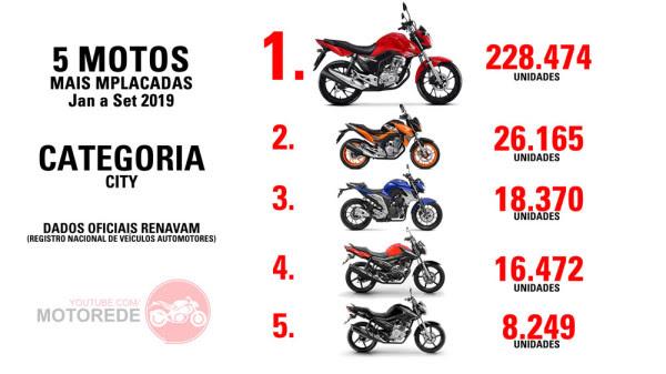 5 Motos Mais Vendidas de 2019 Categoria City