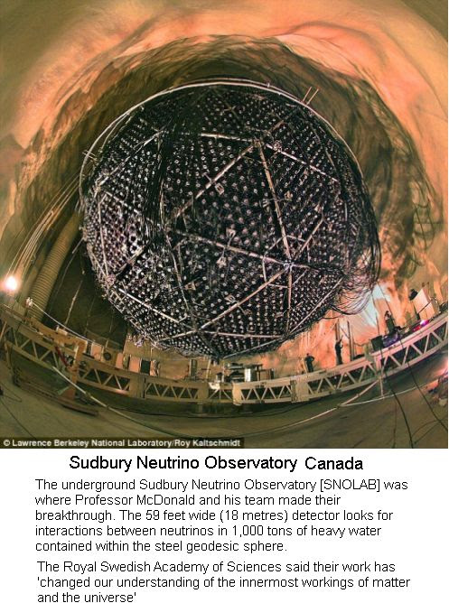 Sudbury Neutrino Observatory