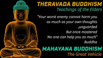 The Buddhist Schools: Theravada and Mahayana * Mahayana Buddhism - Gaurav Manandhar * Facts and Details.