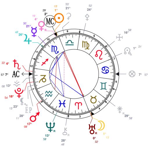 Astrorisa Moon Blast ~ Free Taurus Full Moon Report ~ 10/24/2018