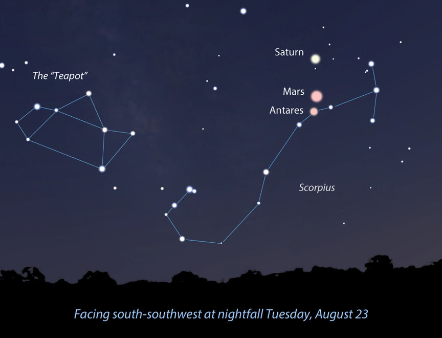 Image result for MArs, Saturn and Antares alignment August 24 2016