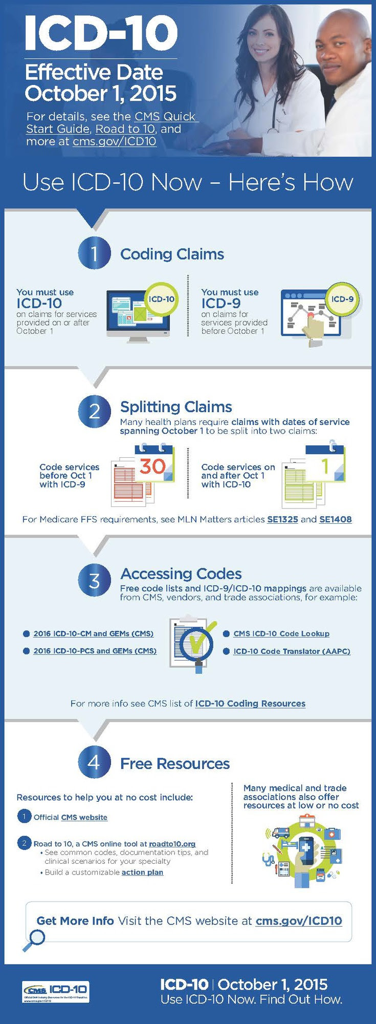 ICD10 - Here's How