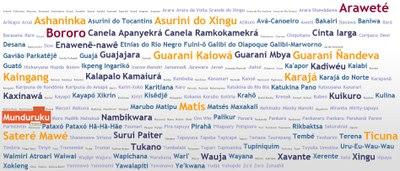 MPF recomenda ao cartório de Jacareacanga (PA) que faça registro de nomes indígenas