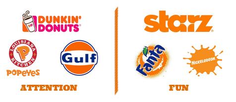 Orange in Marketing