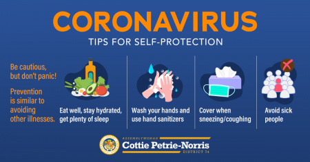 Tips for Self Protection
