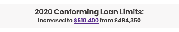 2020 Conforming Loan Limits: Increased to $510,400 from $484,350