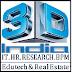 Microsoft Dynamics AX Operations Functional-10, 3-5Yrs, 8-9.5LPA, Bengaluru  3CBACT/MICRODYNA35Y9.5LB/42320