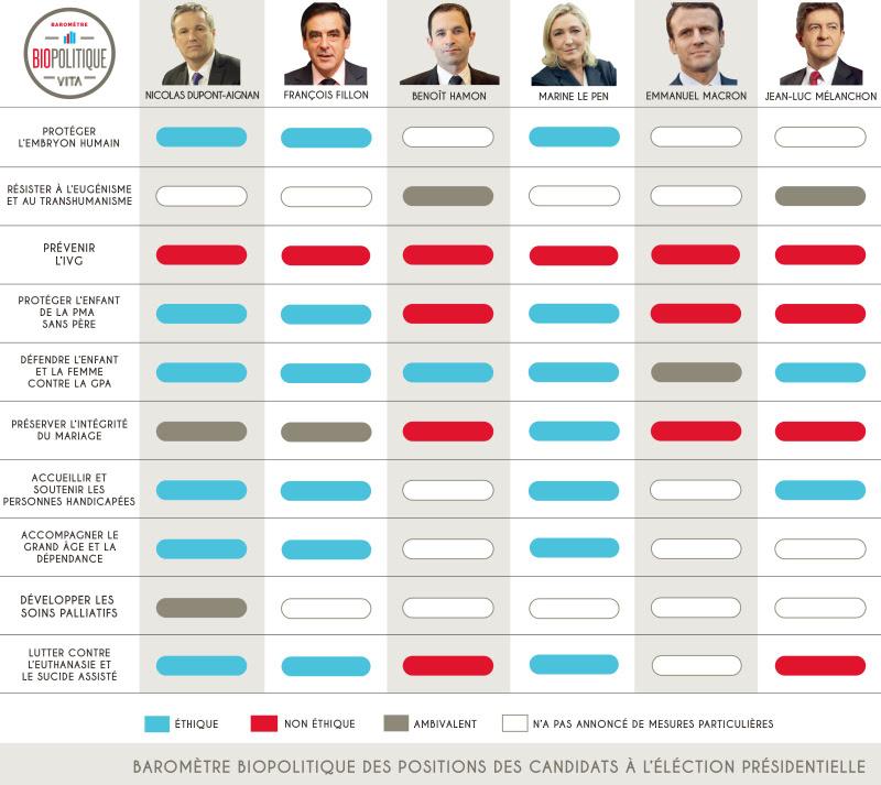 Barometre-présidentielle-maj23022017