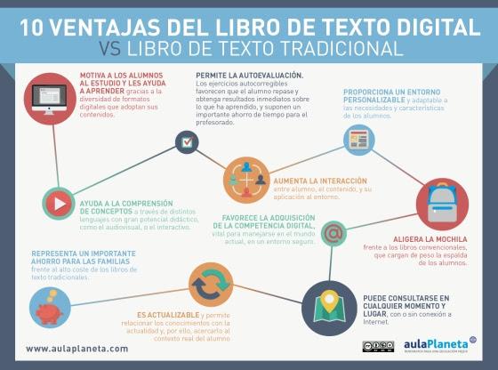 Libro de texto digital vs libro de texto tradicional