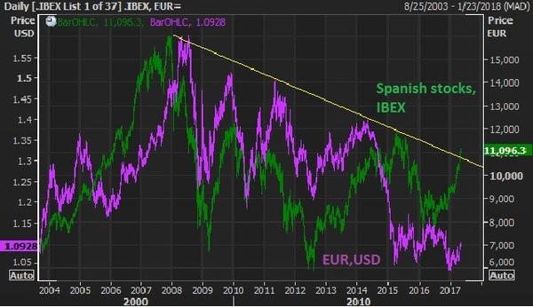 may8 eur ibex