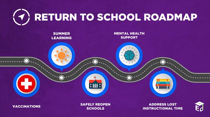 Back to School Roadmap graphic