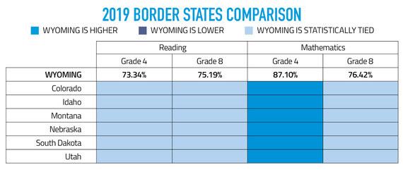 2019 Border States Comparison Chart