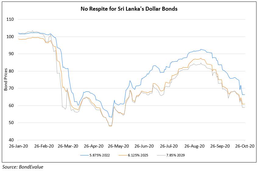 SL dollar bonds