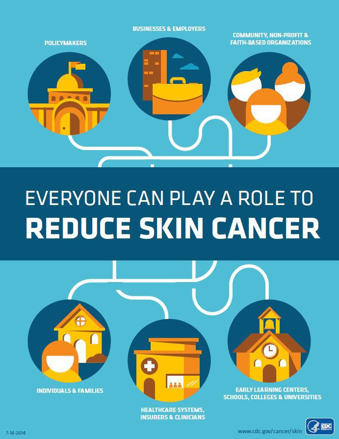 Everyone Can Play a Role to Reduce Skin Cancer