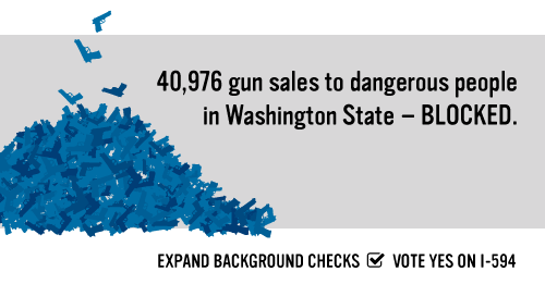 40,976 gun sales to dangerous people have been blocked.