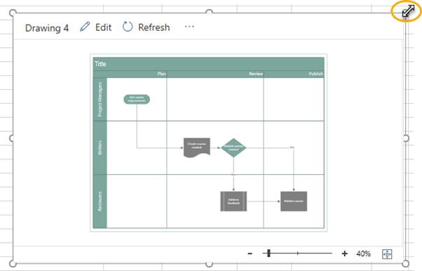 Format Visio Flowcharts