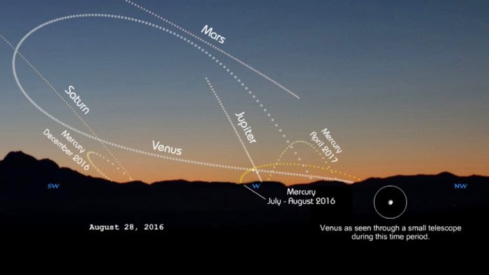 This still from Larry Koehn's recent video shows Venus and Jupiter in late, 2016, when these 2 brightest of planets will appear near each other in the west after sunset.  Visit Larry's website shadowandsubstance.com