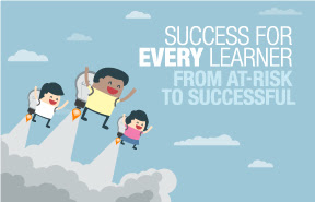 Success For Every Learner, PresenceLearning Webinar Series