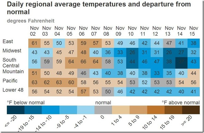 November 16 2018 daily average temps thru Nov 15th