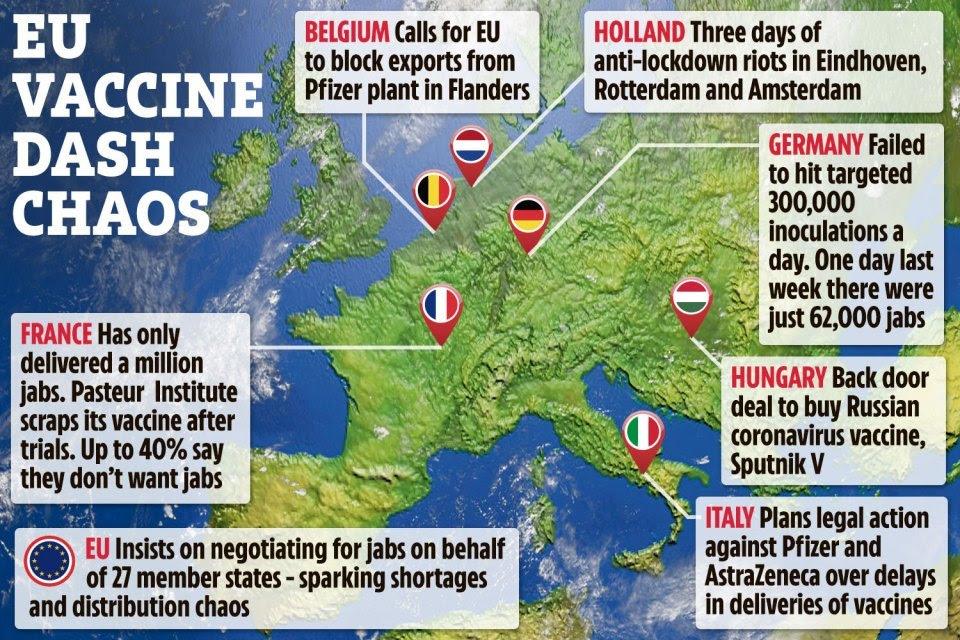 A UE enfrentou planos para impedir milhões de jabs da Pfizer de chegar ao Reino Unido