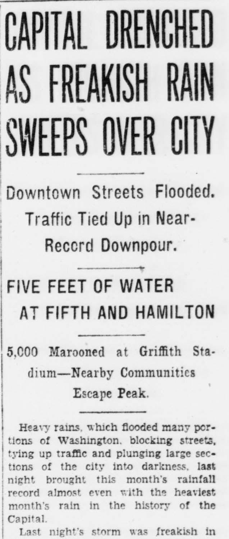 1928 weather