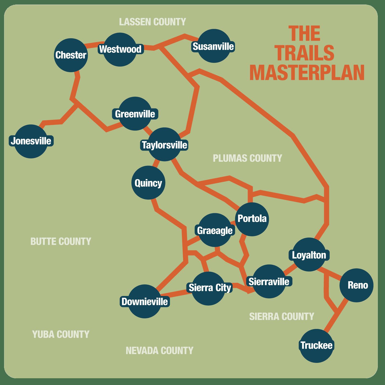 Trails masterplan graphic