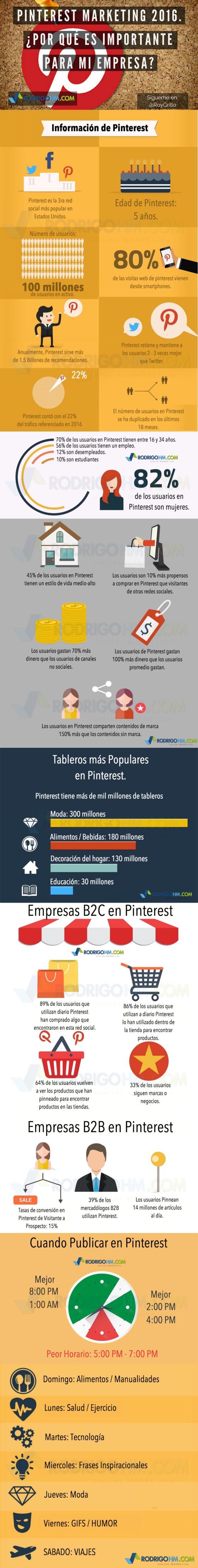 Pinterest: por qué es importante para tu Empresa