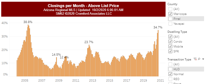closings%20above%20list%20price.PNG