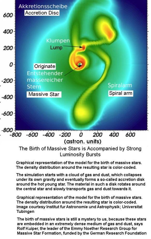 luminosity-of-birth-star-1