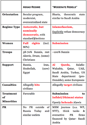 Syria_chart.png