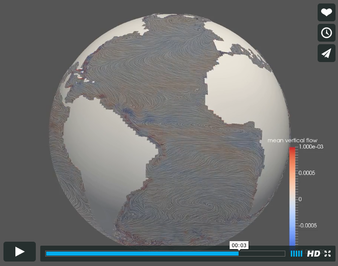 visualization of oceans