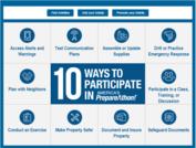 America's PrepareAthon 10 ways