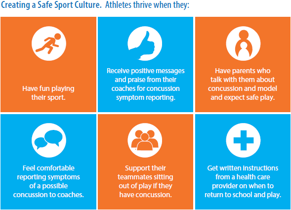 Creating a Safe Sport Culture