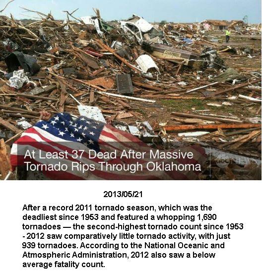 2013 May Tornado Deaths