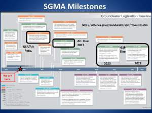 November2015_Agenda_Item_7_Attach_1_GSP_and_ALT_Regs_Page_07
