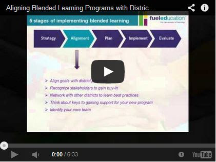 Aligning Blended Learning Programs with District Goals