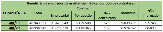 Assistencia médica