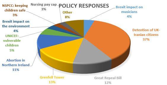 Policy_Responses.JPG