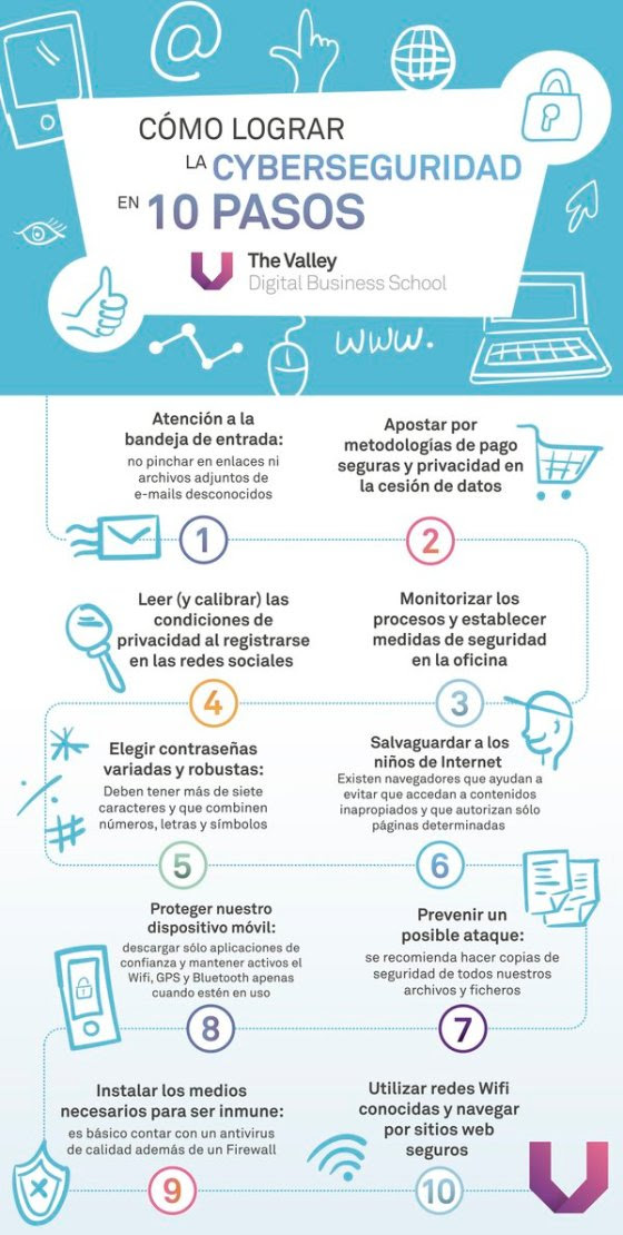 10 pasos para la Ciberseguridad