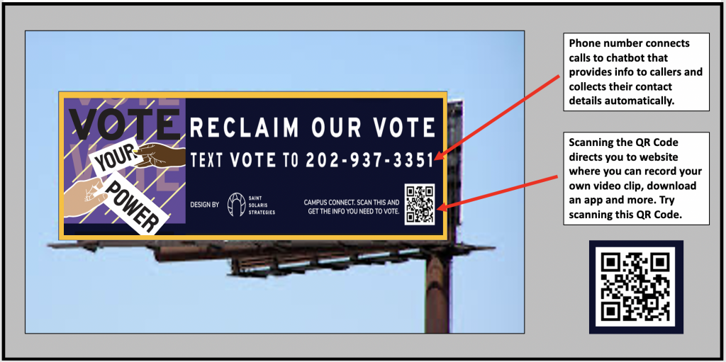 Reclaim Our vote uses billboards with QR Codes, chatbots and apps to collect details on potential supporters.