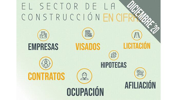 Observatorio_Construcción_Infografia_Diciembre2020_690x390