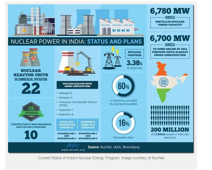 Image result for indian electric power generation