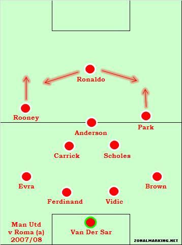 man-utd-roma-tactics-2008.jpg