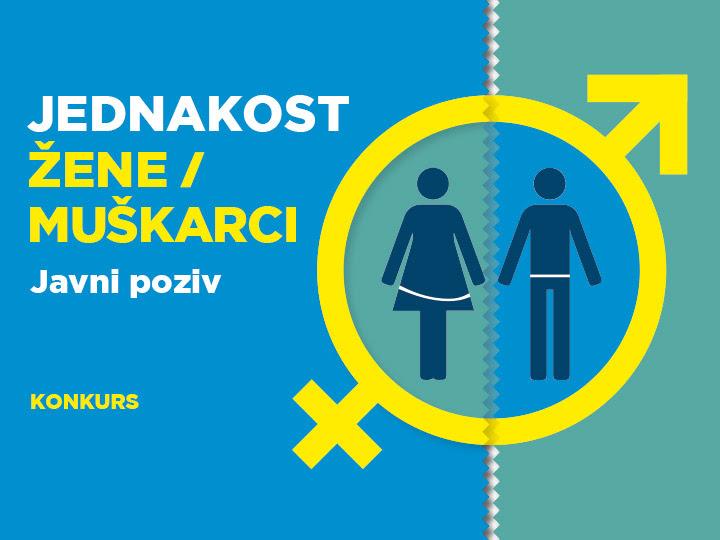 Svi zajedno za rodnu ravnopravnost